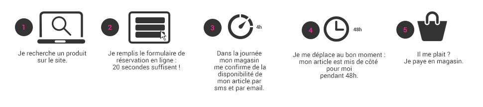 Réservez gratuitement votre produits La Foir'Fouille en magasin !